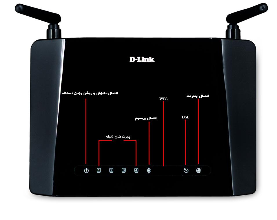 D-Link-DSL-2740-مودم-E-2-